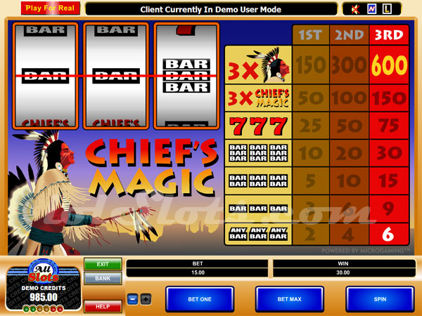 Chiefs Magical Casino GameChiefs Magical